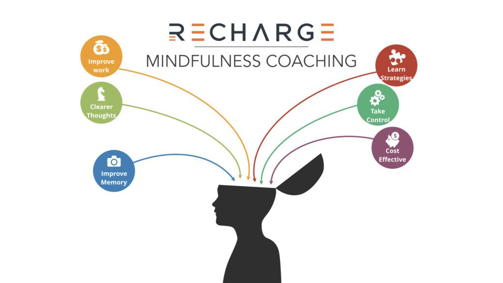 mindfulness coaching ellicott city